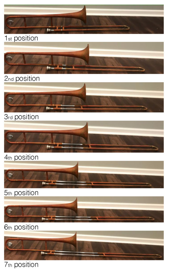 Approximate trombone positions